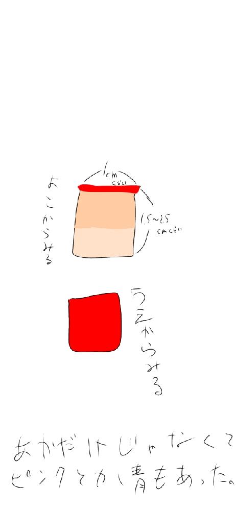 私の通っていた保育園にあったおもちゃなんですけど、多分木製で上だけ赤や青、ピンク色の塗装?(ツルツルしてた)があるおもちゃ? がありました。このおもちゃの名前と正しい遊び方が分からず、質問させていただきました。 拙い文章でわかりにくいと思いますが、回答よろしくお願い致しますm(_ _)m 手書きで分かりにくいとは思いますが、一応イラストは載せておきます。