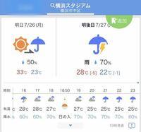 オリンピック ソフトボール決勝の日、雨の予報ですが、雨の場合順延するんでしょーか?