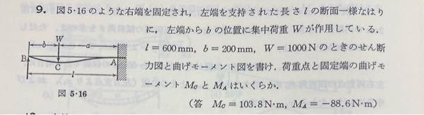 材料力学です。この問題の解き方を教えてください。