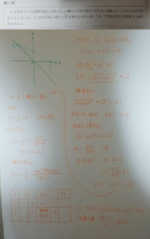 数学の解答の書き方のアドバイスをお願いします。(東大入試) https://imgur.com/WtyqiO0.png 個人的には、矢印でレイアウトを取っている点と、式変形の際に下線(波線)を引いている点が、入試本番でもやっていいのか疑問です。 数学的な論理や内容があってさえいれば、ある程度のオリジナルな表現はありなのでしょうか?