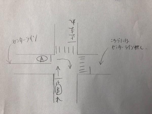 信号の無い交差点でどちらが優先されるか質問です。 手書きで分かり難いかも知れませんが、写真の様な状況の際AとBとでは、どちらが優先されるべきなのでしょうか? また、センターラインの有無でこの状況での優先順位は変わったりするのでしょうか? (例えばB側の道にのみセンターラインがある場合など)