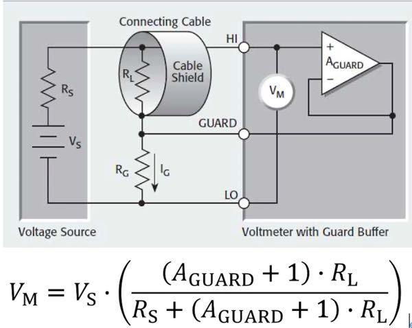 電気回路の問題です。 添付のガード回路について、電圧源と測定電圧の関係が下式のようになるのですが、これはどのようにすれば導出できますか? よろしくお願いします。