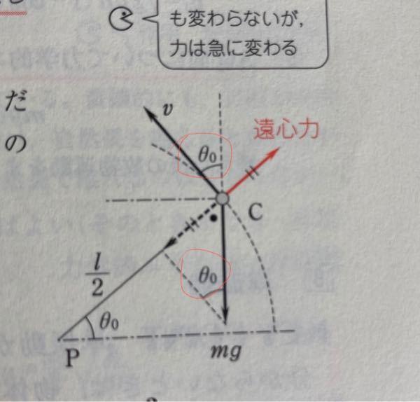 良問の風41番です 赤い丸で囲んだθ0は何でθ0なんですか?
