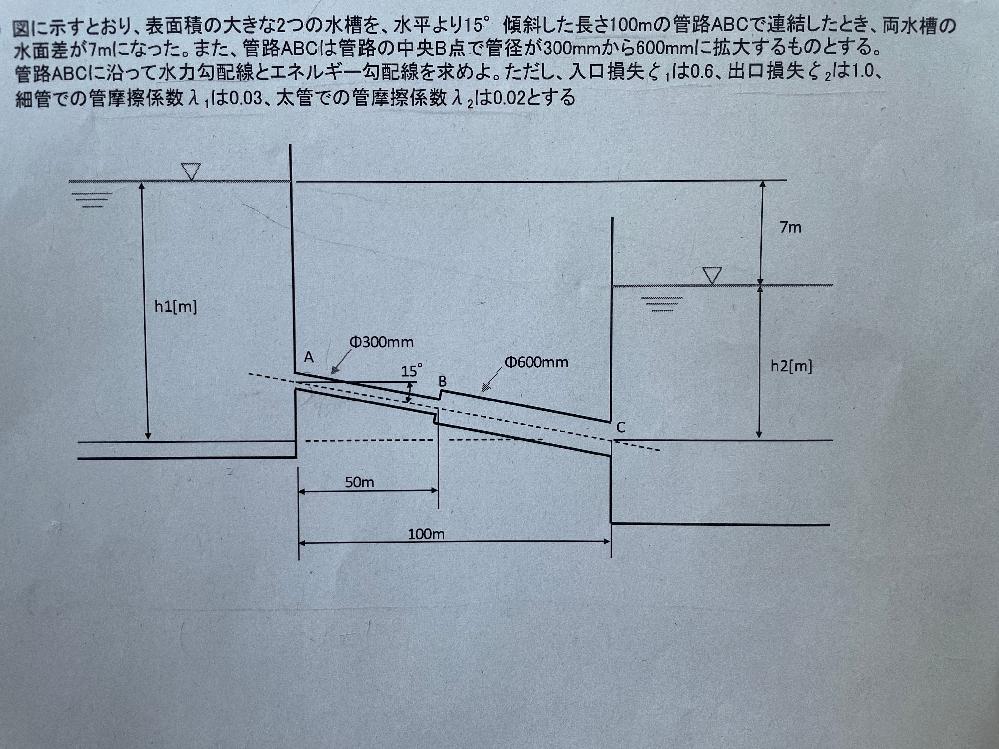 緊急です。この水力勾配線とエネルギー勾配線の求め方を教えてください!!