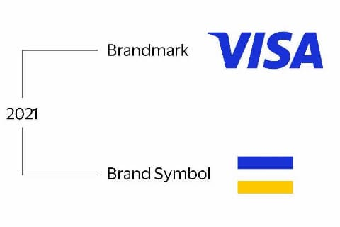 Visaの新しいロゴどうですか?