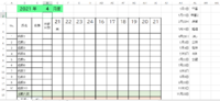 """Excelでシフト表を作る時、日付は自動で変更することが出来たのですが、 曜日は=IF(E4="""""""","""""""",TEXT(E4,""""aaa""""))と入力すると違う曜日で設定されてしまいます。 ※例として2021年7月21日(土)  正規で2021年7月21日(水)にするにはどうすればよろしいでしょうか?  また、2020年9月にすると21日ま..."""