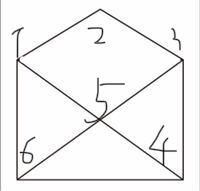 どなたかこの画像の一筆書きを教えてください。 見にくいですが画像の点に数字を振っておきましたのでどうぞよろしくお願いします