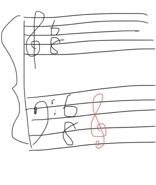 楽譜浄書ソフトfinaleについて質問です。 最近始めたての初心者です。 音部記号を変更する際、写真のように表示したいのですが、ヘ音記号がト音記号にすり替わってしまいます。 下段のヘ音記号を残したまま赤いト音記号を表示するにはどのように設定すれば良いでしょうか。