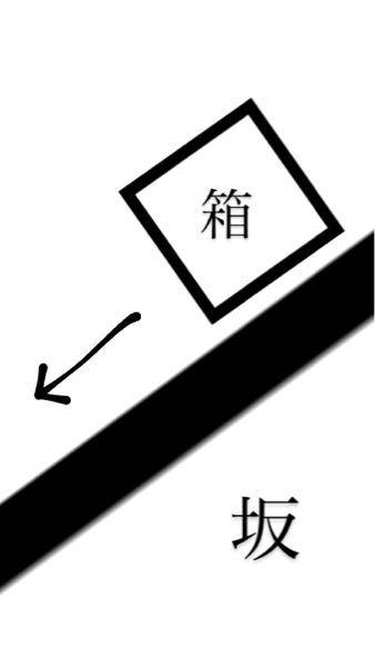 この問題は「坂のような斜面に 箱を置くと矢印の方向には落ちて いきます。なぜ落ちていくのかを 詳しく説明しなさい。」 という問題です。 この問題では「摩擦力」を理由に してはいけません。それと、 「重力が働くから」などの簡単な答え ではないそうなのですが、 この問題の答えを詳しく説明して欲しい です! ※この問題は簡単には説明できる問題 じゃないので、しっかりと説明が必要 だと先生に言われていますので、簡単な 考え方じゃないです