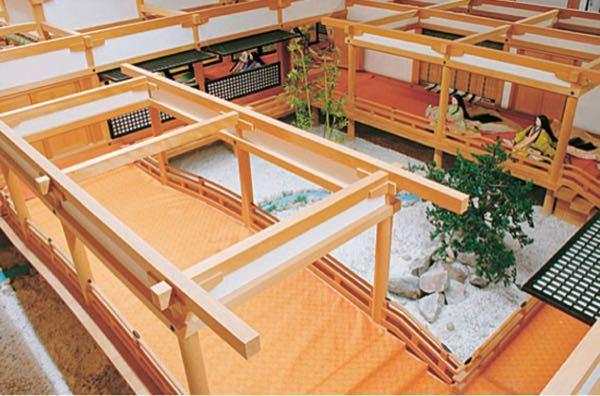 至急回答をお願いします!!古文についての質問です。枕草子の大納言殿参り給ひての中に出てくる「廊の間木」は写真のどの部分に当たるのでしょうか?教えて下さい!