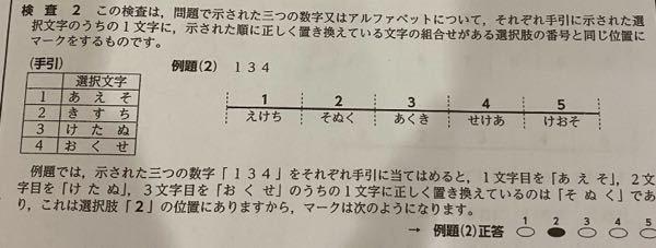 この適性検査の問題がすごく苦手なのですが、素早く解けるようになる方法ありますか?(問題)三つの数字、またはアルファベットについてそれぞれ手引に示された選択文字のうちの一文字に、示された順に正しく置き換え ている文字の組み合わせがある選択肢の番号と同じ位置にマークをする、という問題です。 3つの数字の順番が訳分からなくなってしまい、とても時間を食ってしまいます。どなたか効率良いやり方を教えてほしいです。
