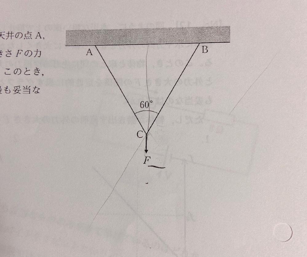 これのAに働く糸の張力の大きさどなたかおねがい致します。