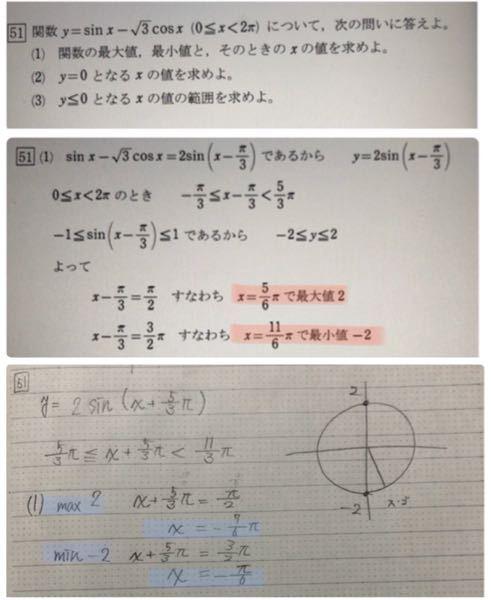 三角関数の合成の問題についてです。 添付画像の上側は問、真ん中は解説、下側は私の考えです。 赤線は正答、青線は私の答えです。 青線の答えでも正解でしょうか?