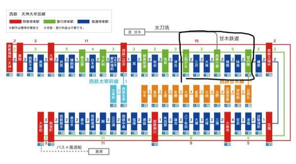 福岡の西鉄大牟田線の駅周辺について。 三国ヶ丘駅~宮の陣駅の中で、一番駅周辺が住みやすいのはどこですか?