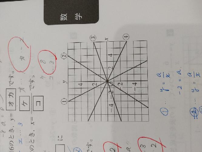 ①と④のグラフについて質問です。 問題の解答には[①<④とします。] と書かれて居たのですが、いくらやってもどっちも比例定数が-2になります。 傾きも違うから比例定数が同じになるなんてないのに、、、、 回答よろしくお願いします。