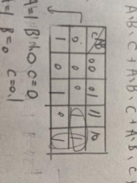 この論理式を回路図に作成して欲しいです! 電気問題 ちなみに論理式はY=A.C-「バー」+A.B-「バー」であってますでしょうか?