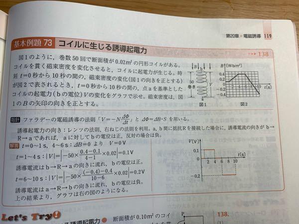 高校物理 この問題の3行目の「図1の向きを正とする」ってどういう意味ですか?図1のどこを見て向きを決定するのか書いていませんよね?矢印Bについては最後の行で説明されているので無関係のように見えます。