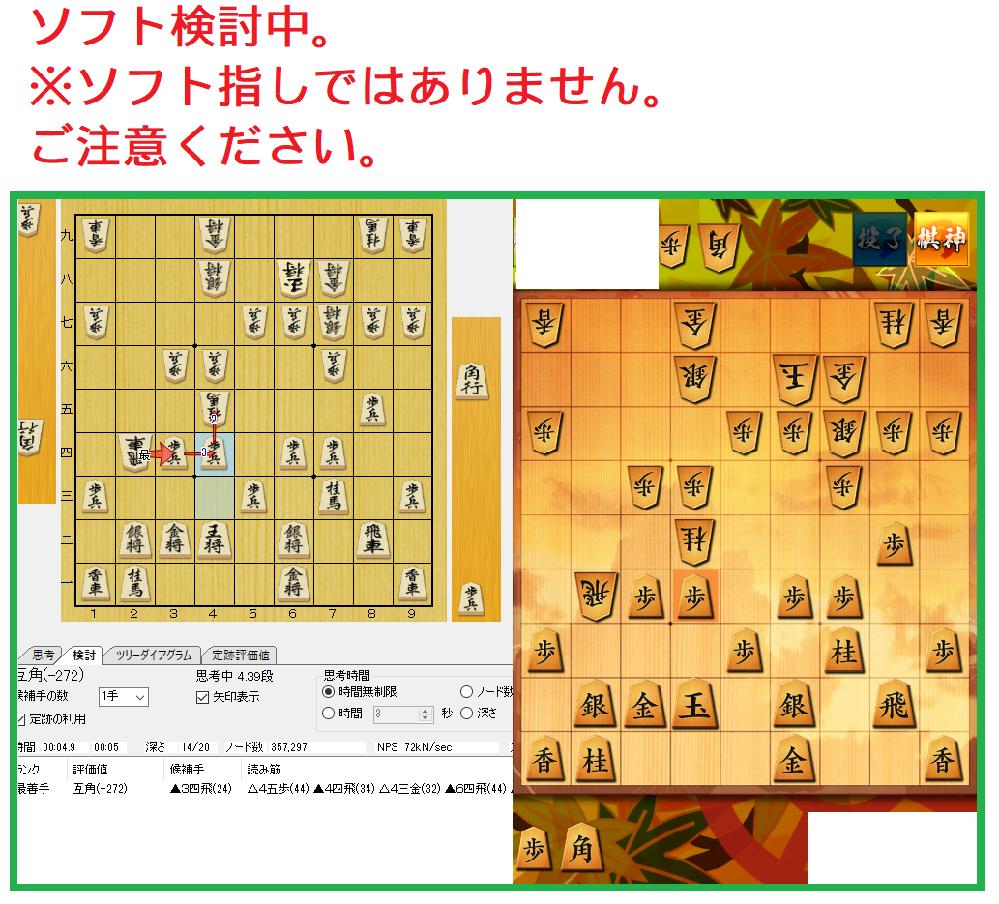 将棋に勝利の方程式は存在しますか?