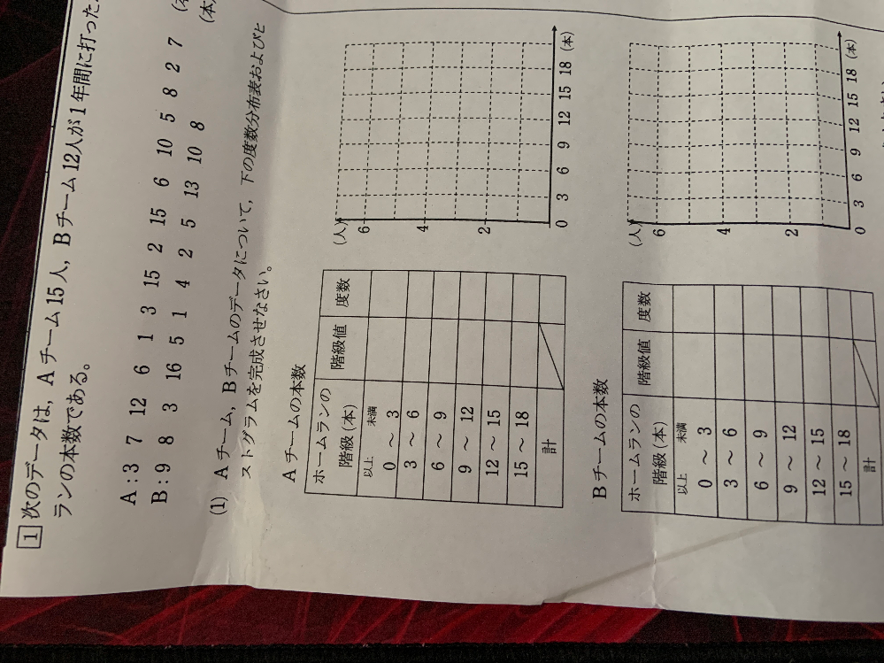 この数学のグラフを完成できる方いませんか?