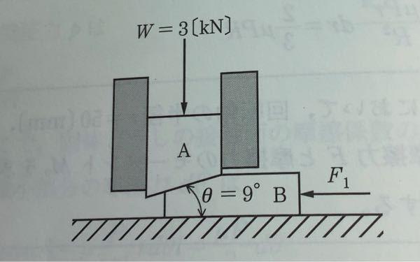 摩擦角の問題です。 画像のブロックAとくさびBにかかる力が 分かりません。 矢印で表していただけると ありがたいです。