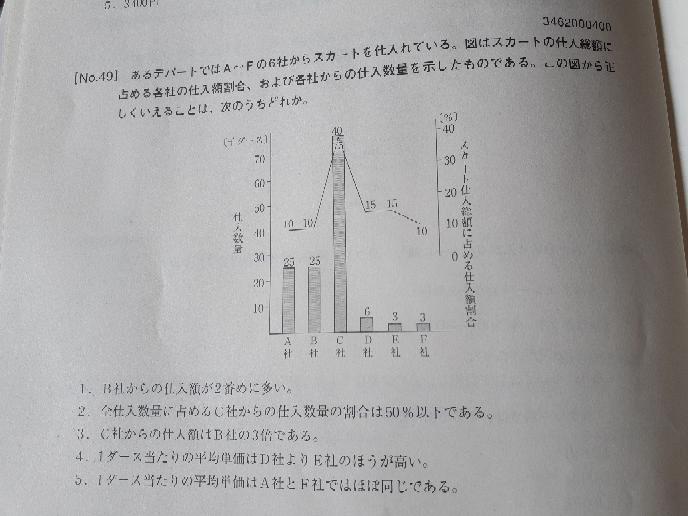 至急数学を教えてくださいm(*_ _)mなぜ4なのか分からないです。