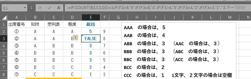 """Excel関数の質問です。知識がある方、ぜひお願いします・・・。 「B3、C3、D3 のセルの3つともに文字が入っている場合は、2つめのIF以降の計算を続いてする 、 3つのセルに 2個や1個、0個などの文字が入っていない場合は、空欄にする」 という数式を入れたいのですが、 =IF(COUNT(B3,C3,D3)=3,IF(F3=9,""""5"""",IF(F3=8,""""4"""",IF(F3>4,""""3"""",IF(F3=4,""""2"""",IF(F3=3,""""1"""",""""エラー""""))))),"""""""") とすると 3個とも文字が入っていても 「 」(空欄) =IF(COUNT(B3,C3,D3)=3,IF(F3=9,""""5"""",IF(F3=8,""""4"""",IF(F3>4,""""3"""",IF(F3=4,""""2"""",IF(F3=3,""""1"""",""""エラー"""")))))) とすると FALSE と 表示されます。 思うような、計算をするには、どのように数式を修正するといいのでしょうか?"""