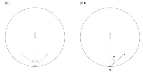 次の数的数理の問題の解き方を教えてくださいませんか?なお,答えは10°です。 図Iのように点Oを中心とする円がある。円の内部又は円の縁(境界)のある地点から球を発射すると,球は円の縁にぶつかり,常に入射角と反射角が等しくなるように跳ね返る。いま,図IIのように円周上の点Aからある角度θ(0°≦ θ ≦90°)で球を発射すると,球は 8 回跳ね返った後,初めて点Aに戻ったが,このとき,球は点Oの周りを 4 周していた。 角度θはいくらか。 ただし,球は跳ね返るときを除き直進するものとする。