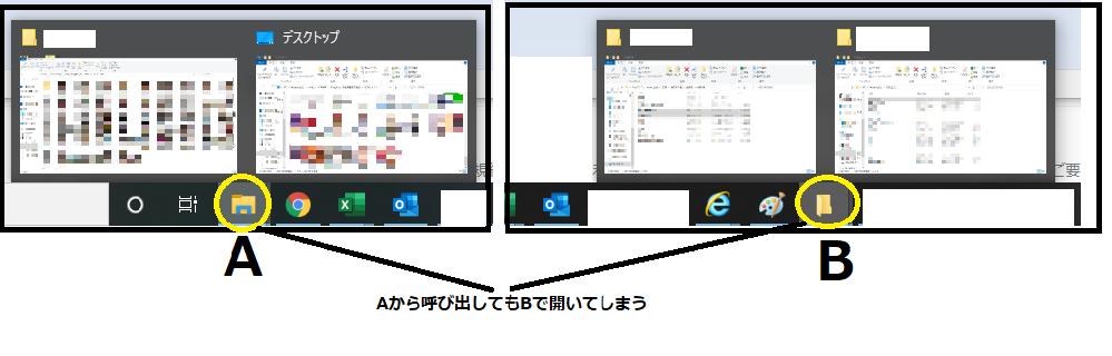 PCのタスクバーにエクスプローラー(?)フォルダのショートカットを作成しているのですが、なぜか一部のフォルダについては違うアイコンで表示され、うまく重なってくれません。 どうしたら同じものとして...