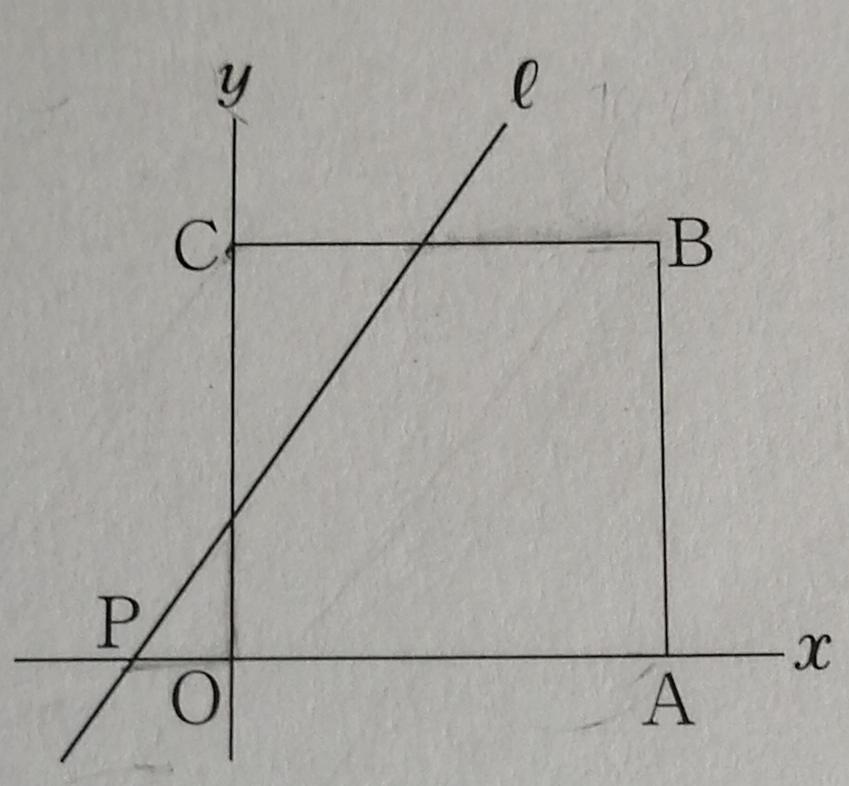 下記の問題の解説お願いします。 下の画像の図のように、1辺の長さが6の正方形OABCと直線ℓがあります。直線ℓの式を y=(3/2)x+bとし、直線ℓとx軸との交点をPとします。ただし、2点A、Cはそれぞれx軸上、y軸 上にあり、点Aのx座標、点Cのy座標はともに正の数とします。このとき、次の問いに答え なさい。 【問】 直線ℓが辺BCと交わるとき、その点をQとします。2つの線分OP、BQの長さの和が8である とき、bの値を求めなさい。 ┈┈┈┈┈┈┈┈┈┈ 線分OPの長さは(2/3)bだと求められたのですが、点Qのx座標と線分BQの長さの求め方が分かりません。解答 では点Qのx座標は4-(2/3)bと表せて線分BQの長さは2+(2/3)bとなっています。 点Qのx座標と線分BQの長さの求め方について詳しく解説頂きたいです。 よろしくお願いします。