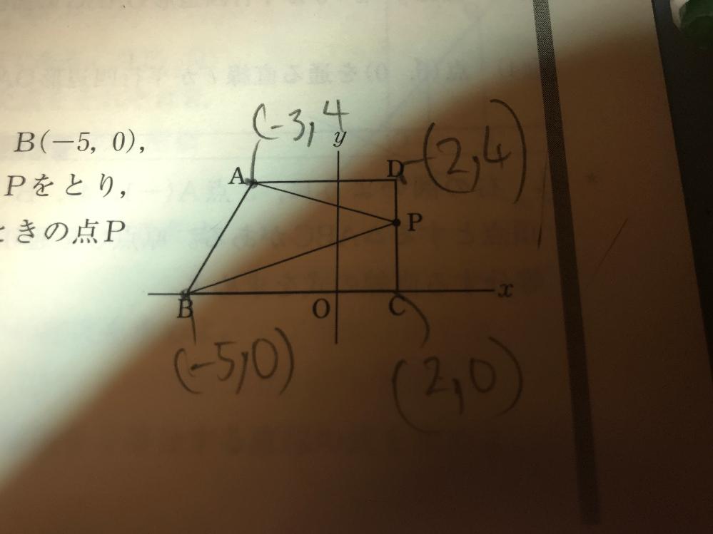 一次関数グラフと図形最短距離右の図の台形ABCDで、a(-3,4)、b(-5,0)c(2,0)d(2,4)である。辺CD上に点Pをとり 、AP+PBの長さが最短になるようにしたときの点Pの座標を求めよ