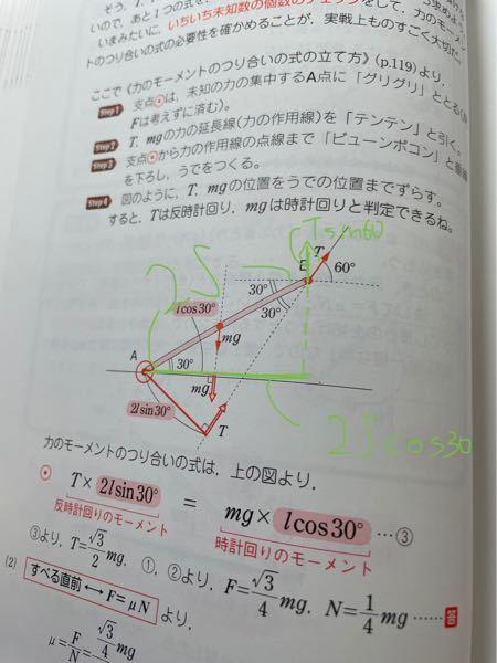 高校物理 モーメント この写真に書いたように張力を分解してそこまでの直線距離で考えるのってダメなんですか?