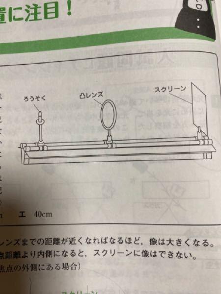中一理科の凸レンズの実験について質問します。 物体の位置が焦点距離の2倍より外側、焦点距離の2倍、焦点距離の2倍と焦点の間は実像ができますが、 そのときにレンズを覗いて物体を見るとどうなっているのですか? 虚像は見えますか? 理科が本当に苦手なので教えてください!