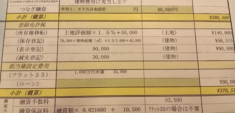 長期優良住宅の認定を受けた新築建売を購入予定です。 登記費用について、見積もりをもらったのですが、この計算で合っているでしょうか? 自分で調べてみたりした結果、 保存登記は ✕1/1000 の間違いでしょうか? よろしくお願いします。