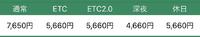 ETC割引についてです。 今、コロナの影響で休日割引が適用外ですが、ETC割引は効きますか? (写真だと左から2番目の項目です