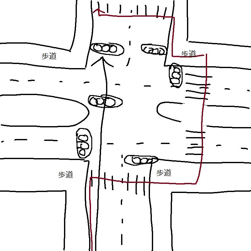 自転車の通行についての質問です この絵のようなでかい道路の場合は車と同じように直進していいのでしょうか? それとも横断歩道を使った方がいいのでしょうか?