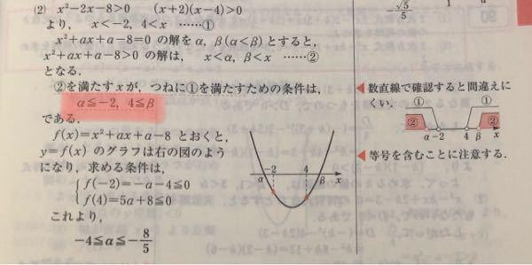 赤い線の部分がなぜ α <-2,4<β ではないのか教えてください