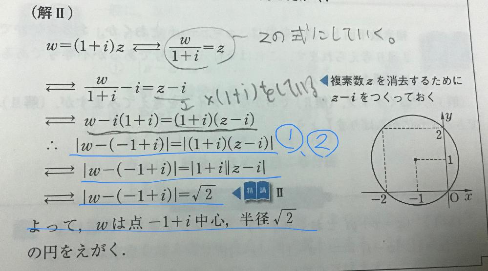 数学Ⅲ、複素数平面の質問です。 ①この問題のこの青い線の部分では一旦どんなことをしようとしているのでしょうか。 ②この計算の途中式を詳しく教えてください。よろしくお願いします。
