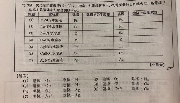 化学 電気分解 高校 下の写真の(6)と(7)について質問なのですが、 なぜ陽極にCu²+やAg+が出てくるのですか? 陽極にはOH-が反応してO₂が出てくると思ったのですが、答えが違かったので、、、。 何か例外があるのですかね、、、?