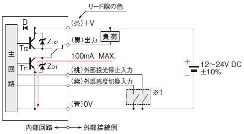 """電気回路図についてです。 以下の回路図に記載されている、外部接続例の茶色のリード線と黒のリード線の間にある""""負荷""""は、回路を実際に組み立てる時に何を取り付ければよいのですか? LED?それとも適当なΩの抵抗器?"""
