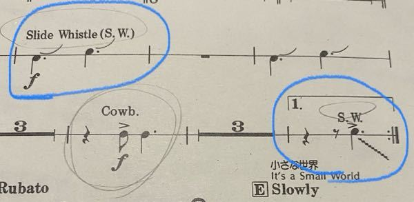 この楽譜にあるスライドホイッスルのやり方を教えてください。 はじめに出てくる方は手前(自分側)にスライドさせるのを2回繰り返すんでしょうか? 後に出てくるグリッサンドのやり方も教えてください。