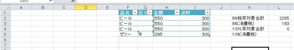"""SUMIF関数についておしえてください。 図のような表をつくっておりますが、K4がどうしても 0になってしまい、合計が出ません。原因と対策を 教えてください。 F2には=IF(D2=""""ゼリー"""",""""※"""","""""""") G2には=IF(COUNTIF(D2,""""ゼリー""""),2295,""""2550"""") K2には=SUMIF(F2:F5,""""=※"""",G2:G5) がはいっています。 K4に=SUMIF(F2:F5,"""""""",G2:G5) といれても、=SUMIF(F2:F5,""""<>※"""",G2:G5) といれても、0となってしまいます。 K2には※のついている金額の合計を。 K4には空白の金額の合計が入るようにしたいです。 書式の設定はすべて標準になっています。 どなたかお知恵をおかしください。 よろしくお願い致します。"""
