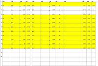 教えてください。 下記の表があり印刷VBAを組んでおります。 N列の「-」のみをオートフィルタで表示し印刷設定を組みました。 「-」の列だけでなく下の未入力の表も5行、印刷設定範囲にしたいんですが 初心者になのでどのように組んだらいいかわからず・・・。 現在は下記のコードを組んでおります。 Private Sub 印刷1_Click()  Dim R台帳ws As Worksheet  Se...