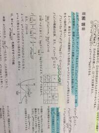 この0<X<2/log2にある数ってどのように調べるのですか?