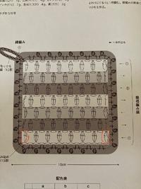 かぎ針編みでエコたわしを編んでいます。  画像の赤で囲った部分について質問させていただきたいのですが、右は普通の長編み、左は長編み2目の玉編みでよろしいのでしょうか。 初心者で恐縮ですが教えていただけたら幸いです。