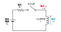 抵抗器って回路に流れる電流を調整するものですよね? この図で言えば、インダクタにVLの電圧がかかるということは、抵抗器には(Vo-VL)の電圧がかかりますよね。 てことは、(Vo-VL)×ILの電力が無駄になっているということですか?