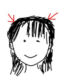 ウルフカットにしたのですが短い髪の毛の所のボリュームが凄くて髪の毛のボリュームを抑える方法を教えて頂きたいです。ボリュームが凄くて面長画強調されてて頭の形がおかしく見えます。是非宜しくお願いします。 場所は写真の通りです。生え際というかそんなところです。伝わらなかったらごめんなさい