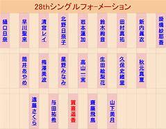 乃木坂46の28thシングル「君に叱られた」 センター・選抜メンバー・フォーメーション・福神メ...
