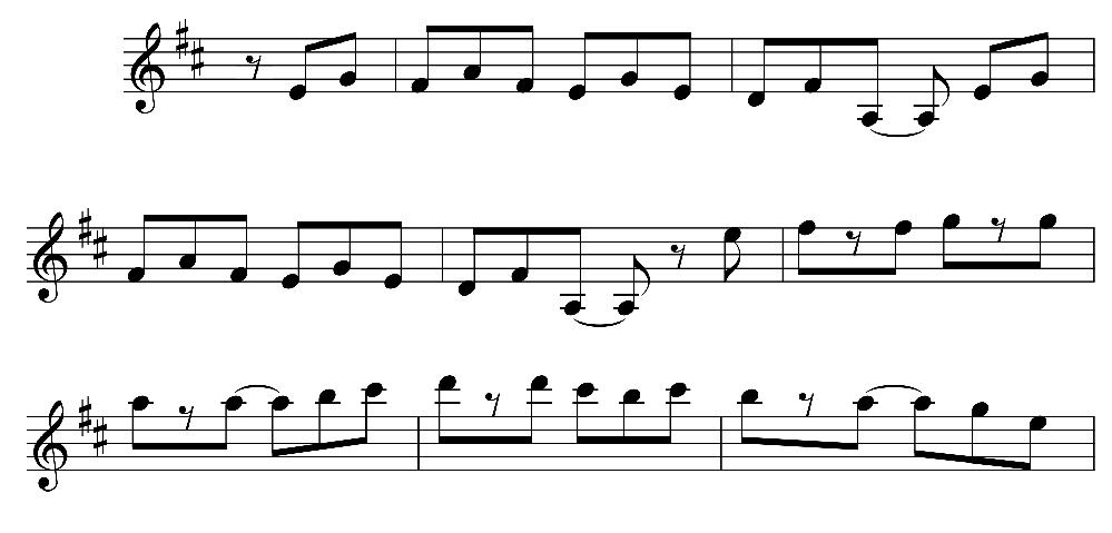 添付画像のようなメロディーの運びを持つ曲で、思い当たるものがあれば教えてください。 亡き父が聴いていたもので、バイオリン曲だったと思いますが、そこからうろ憶えなんです。 楽譜は全て売ったので、手...