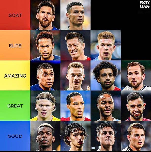 この画像、 サッカー海外選手で有名な方々達なのでしょうが名前が分かりません。 ELITEは、ネイマール、レヴァンドフスキ、その隣は誰ですか? AMAZINGの1番右のGK?の方は誰ですか? Gr