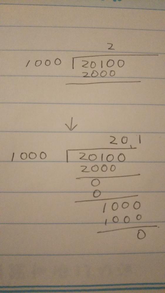 20100÷1000の問題です。 普段 1000で割るときなどは 割られる数の点の位置を変えて頭で計算してさっと答えを20,1とだしていたのですが ふと筆算してみたところ 筆算の仕方はこのやり...